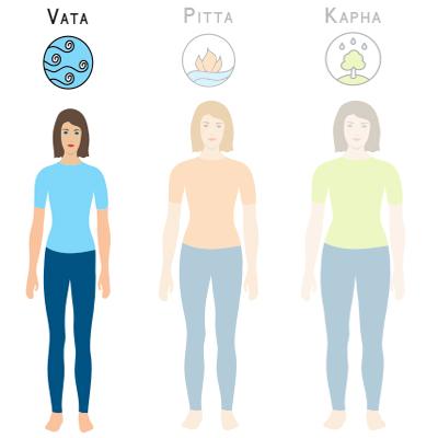 kenmerken vata type - ayurveda